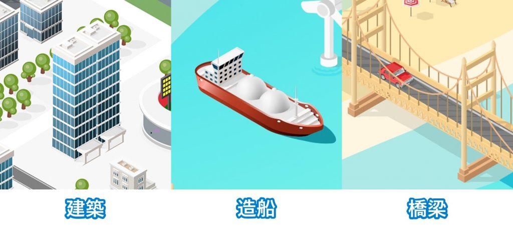 イメージ:建築、造船、橋梁